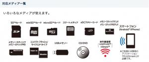 スクリーンショット 2014-03-07 22.58.34